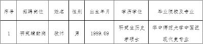湖北省社科联直属事业单位湖北省荆楚文化研究中心2021年度公开招聘拟聘用工作人员公示
