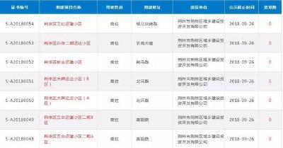 荆州启动5处还迁房建设 规划图来了!有你家没?