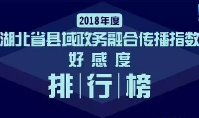 2018年度湖北省县域政务融合传播指数发布! 快来看看你的家乡上榜了没?